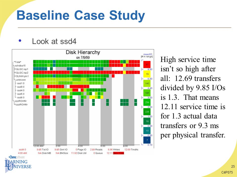 Baseline Case Study Look at ssd4