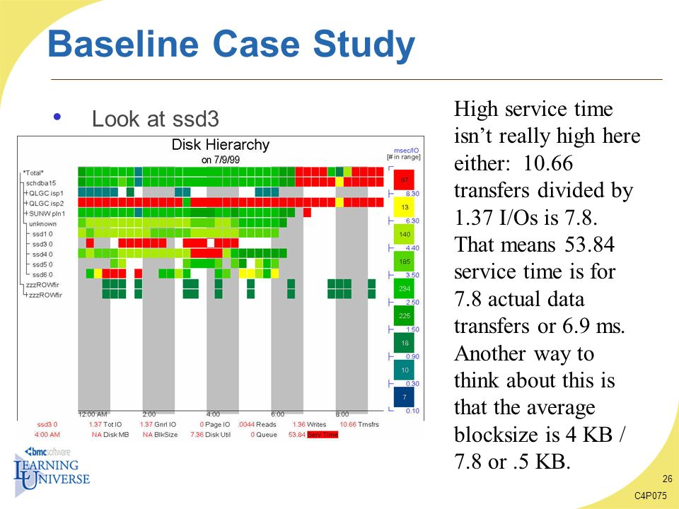 Baseline Case Study Look at ssd3
