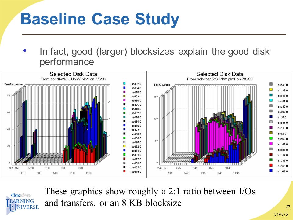 Baseline Case Study In fact, good (larger) blocksizes explain the good disk performance.