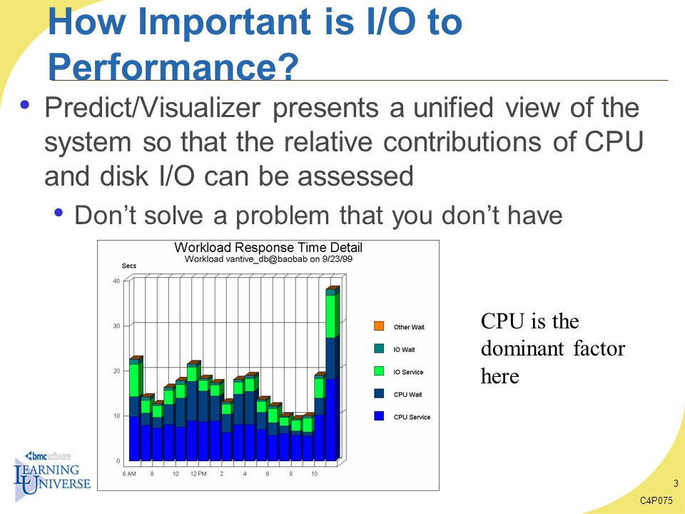 How Important is I/O to Performance