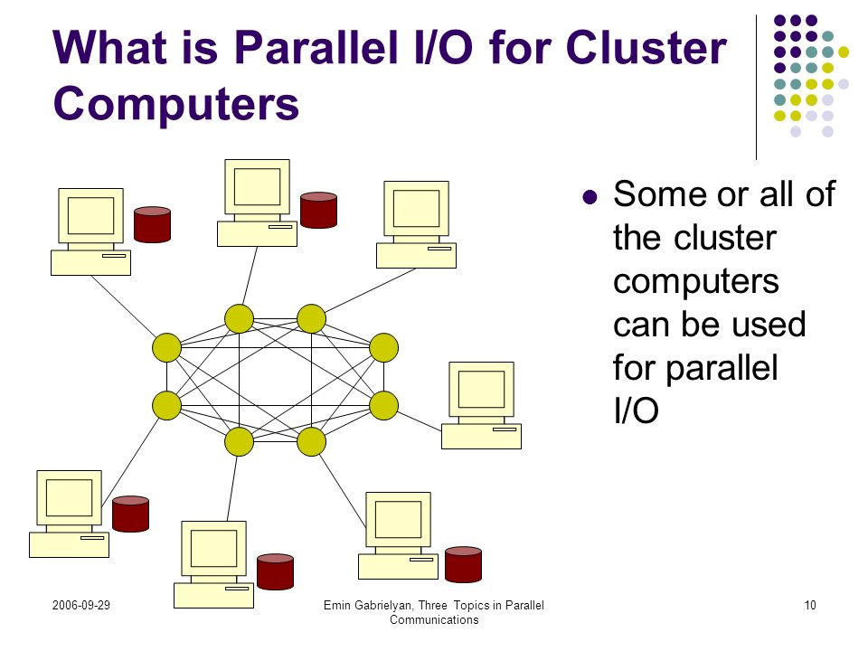 What is Parallel I/O for Cluster Computers
