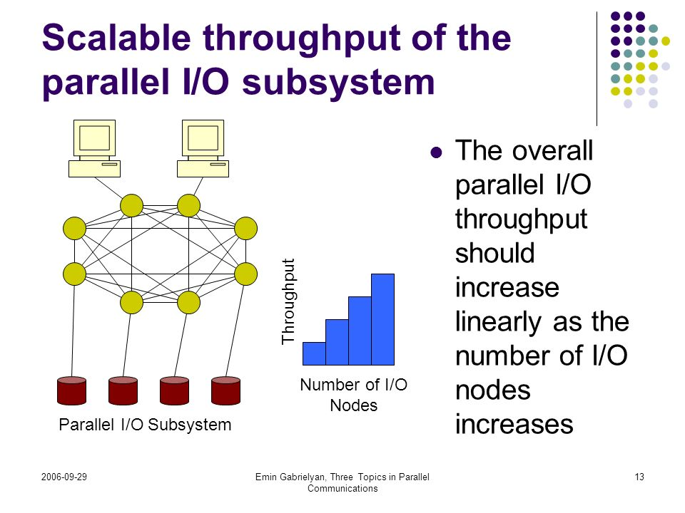 Scalable throughput of the parallel I/O subsystem