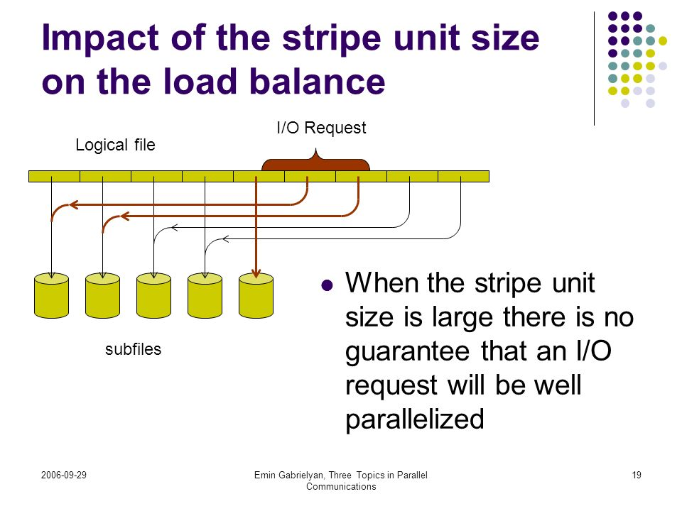 Impact of the stripe unit size on the load balance