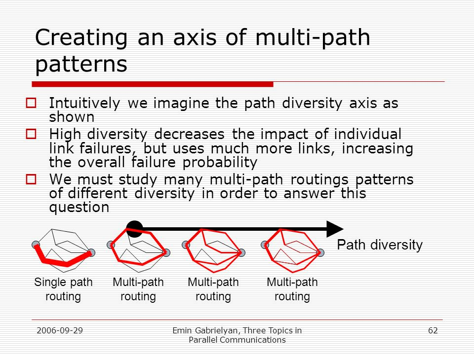 Creating an axis of multi-path patterns