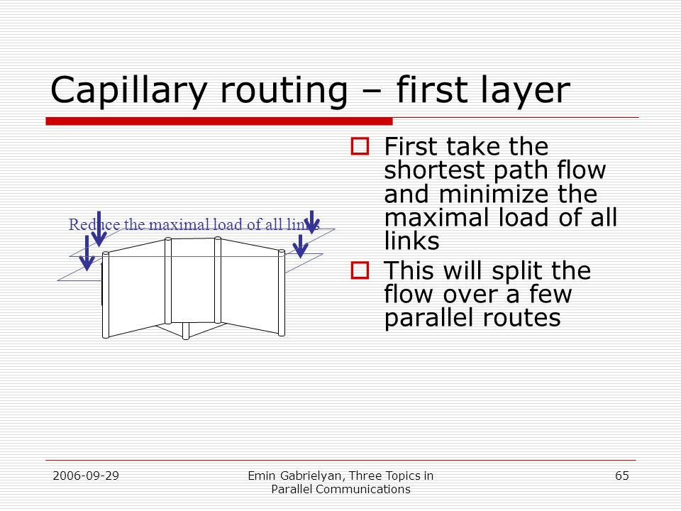 Capillary routing – first layer