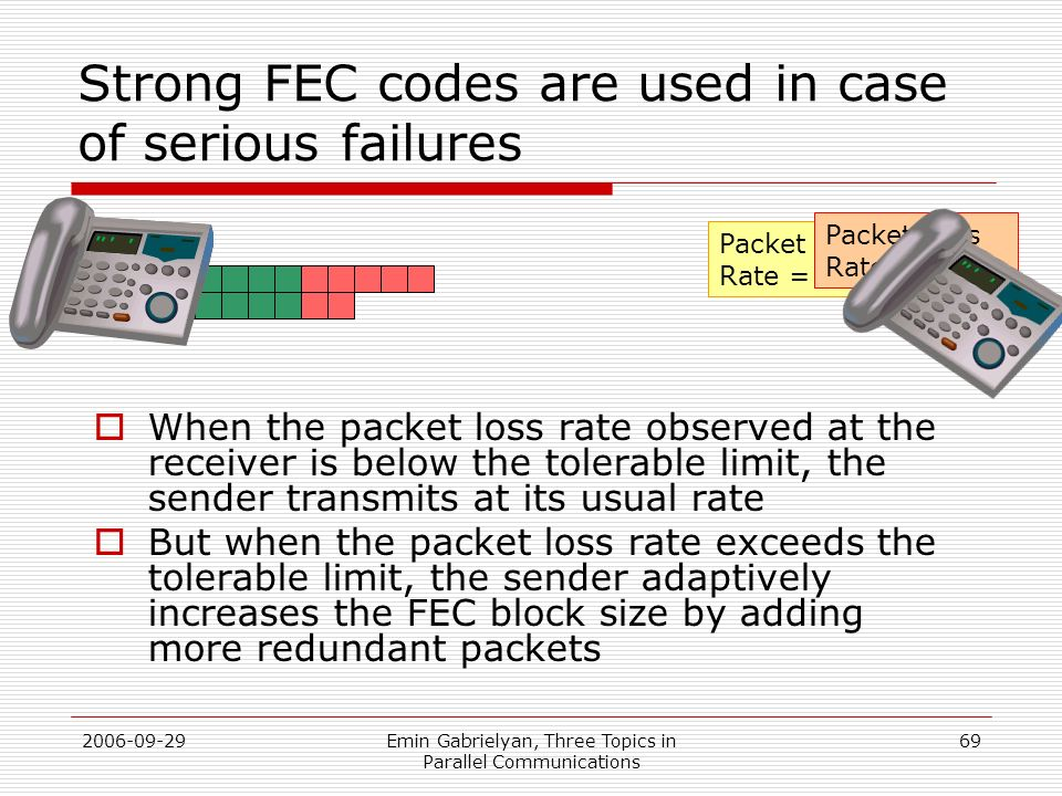 Strong FEC codes are used in case of serious failures