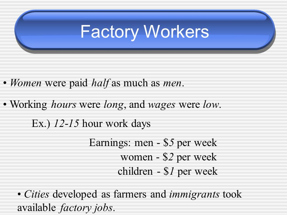 Factory Workers Women were paid half as much as men.