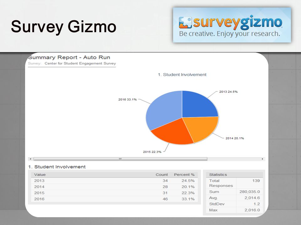 Survey Gizmo