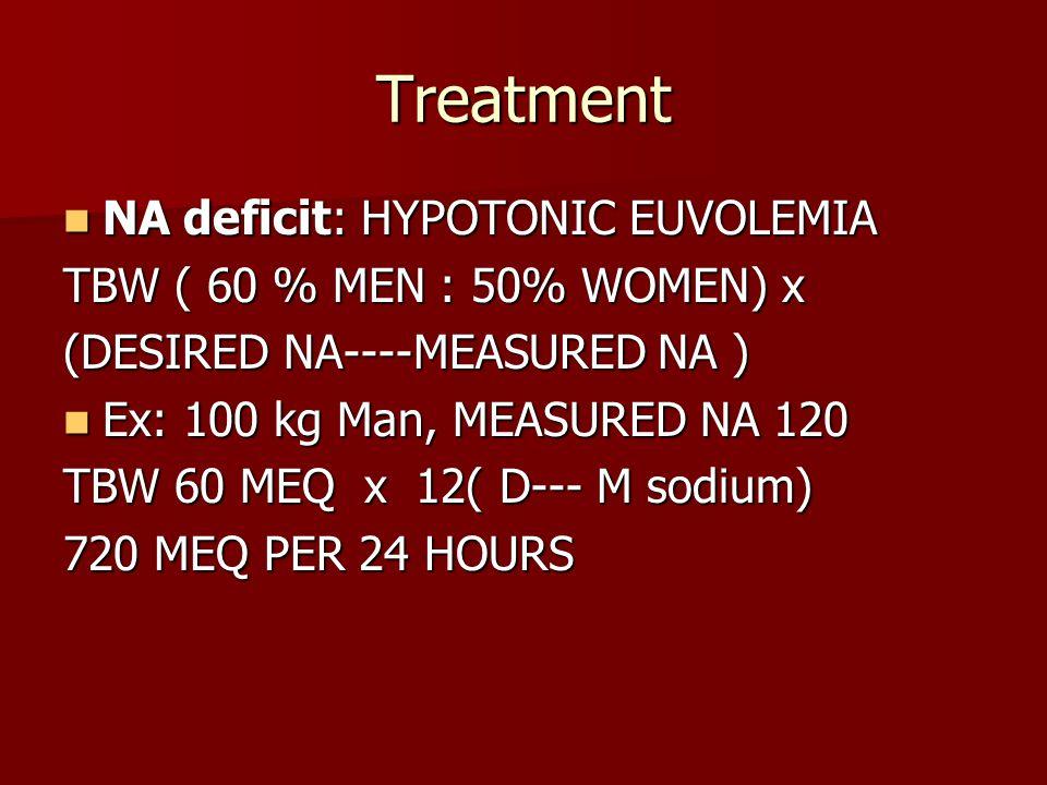 Treatment NA deficit: HYPOTONIC EUVOLEMIA