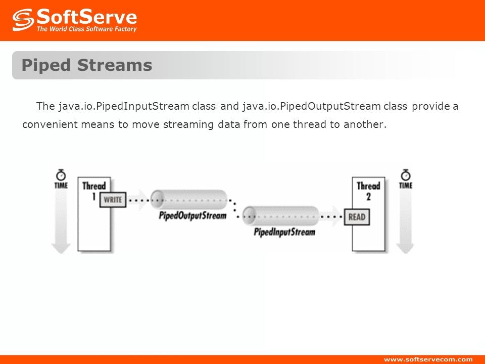 Piped Streams