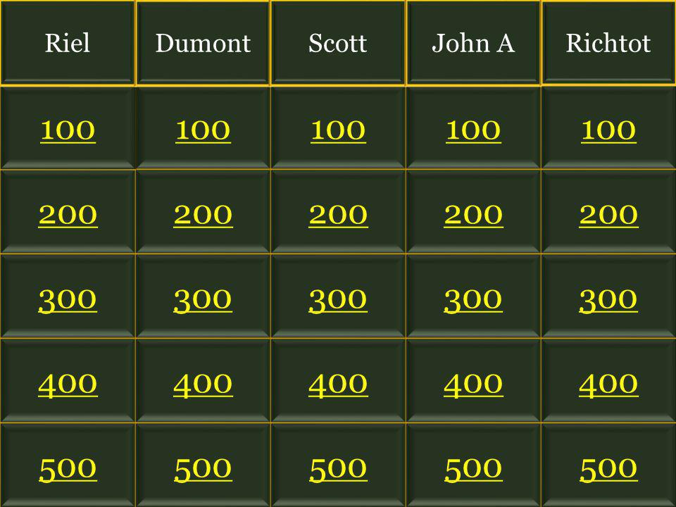 Riel Dumont. Scott. John A. Richtot. 100. 100. 100. 100. 100. 200. 200. 200. 200. 200.