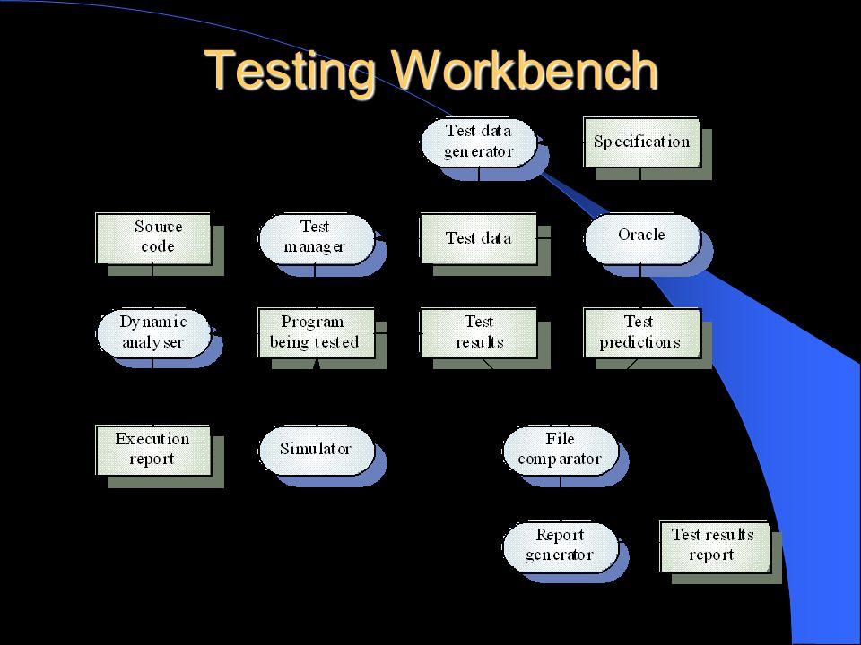 Testing Workbench