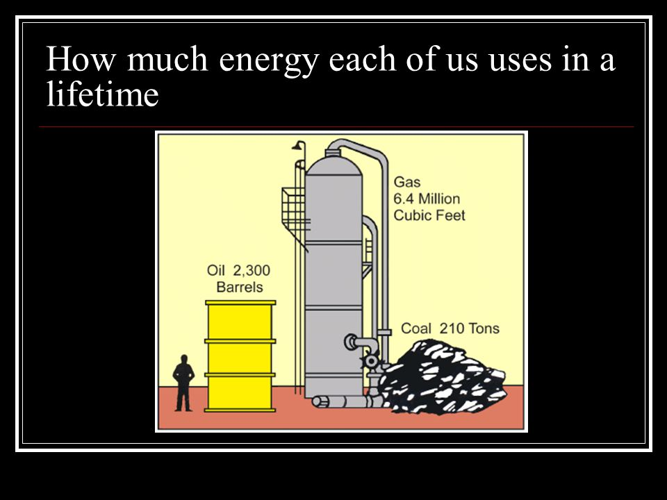 How much energy each of us uses in a lifetime