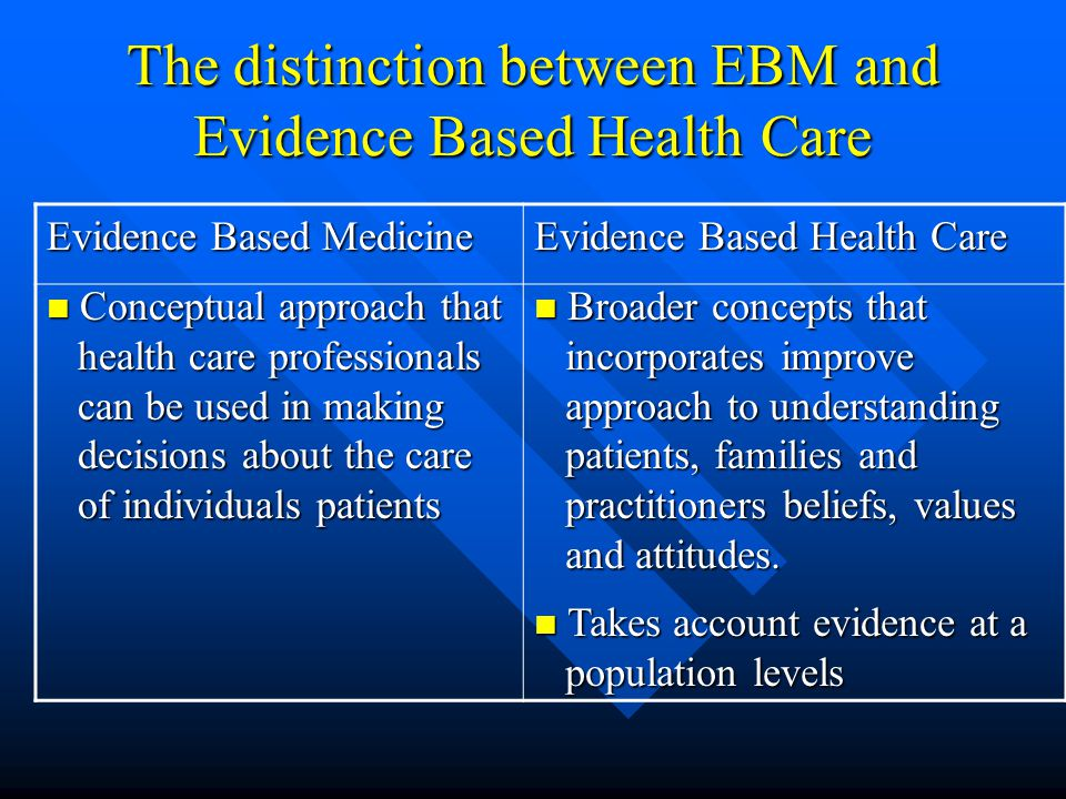 The distinction between EBM and Evidence Based Health Care