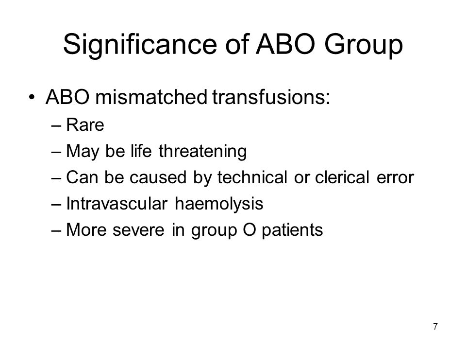 Significance of ABO Group