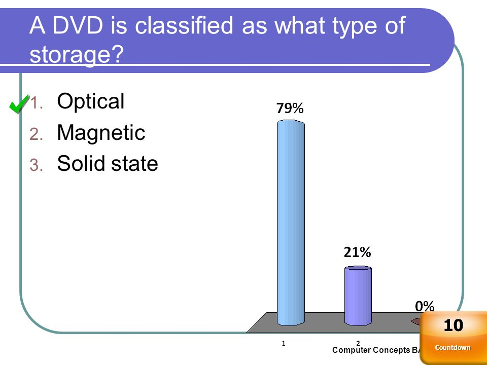 A DVD is classified as what type of storage