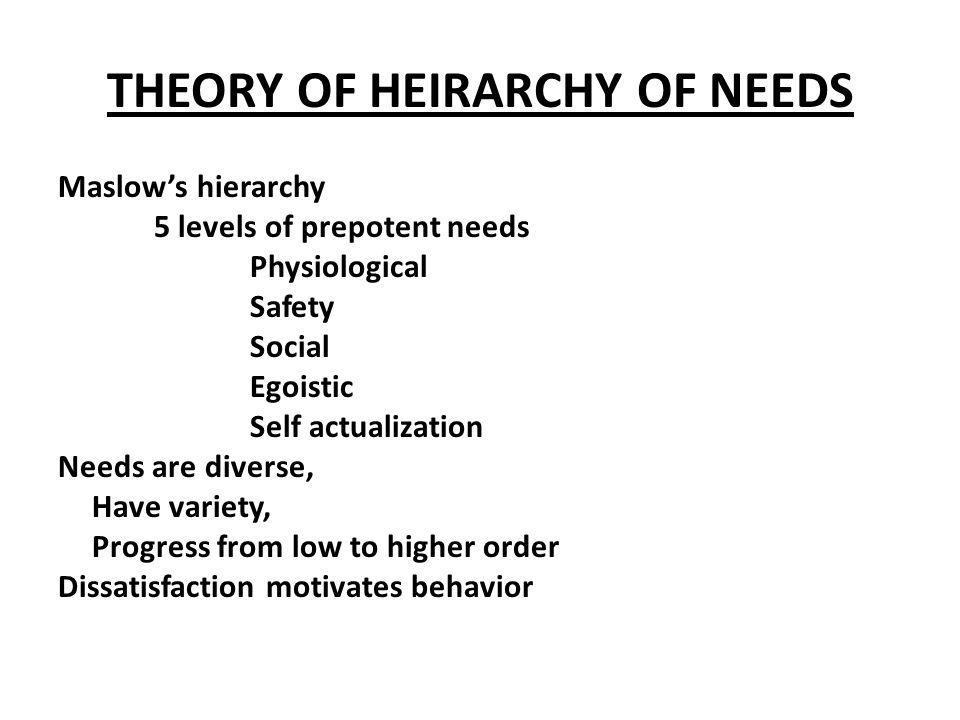 THEORY OF HEIRARCHY OF NEEDS