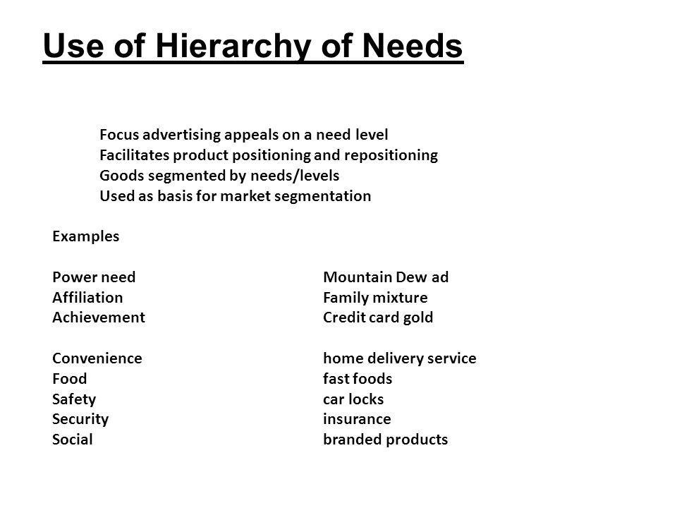 Use of Hierarchy of Needs