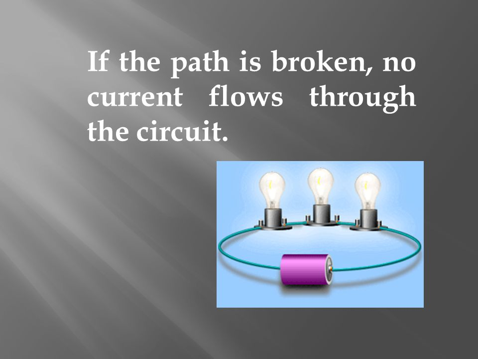 If the path is broken, no current flows through the circuit.