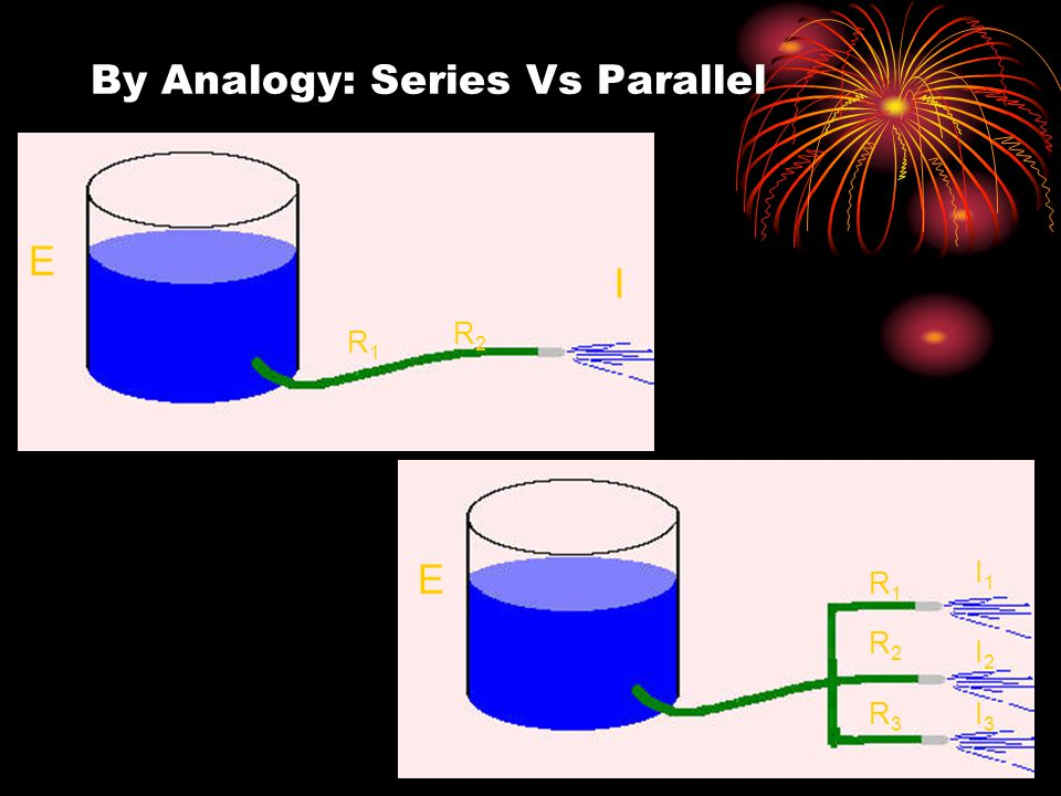 By Analogy: Series Vs Parallel