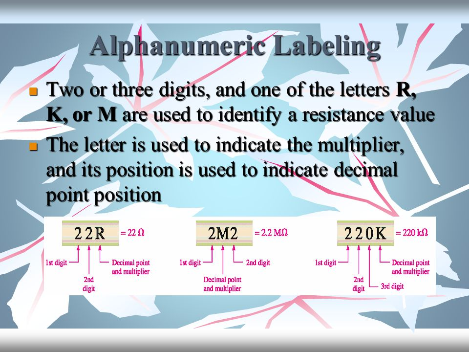 Alphanumeric Labeling