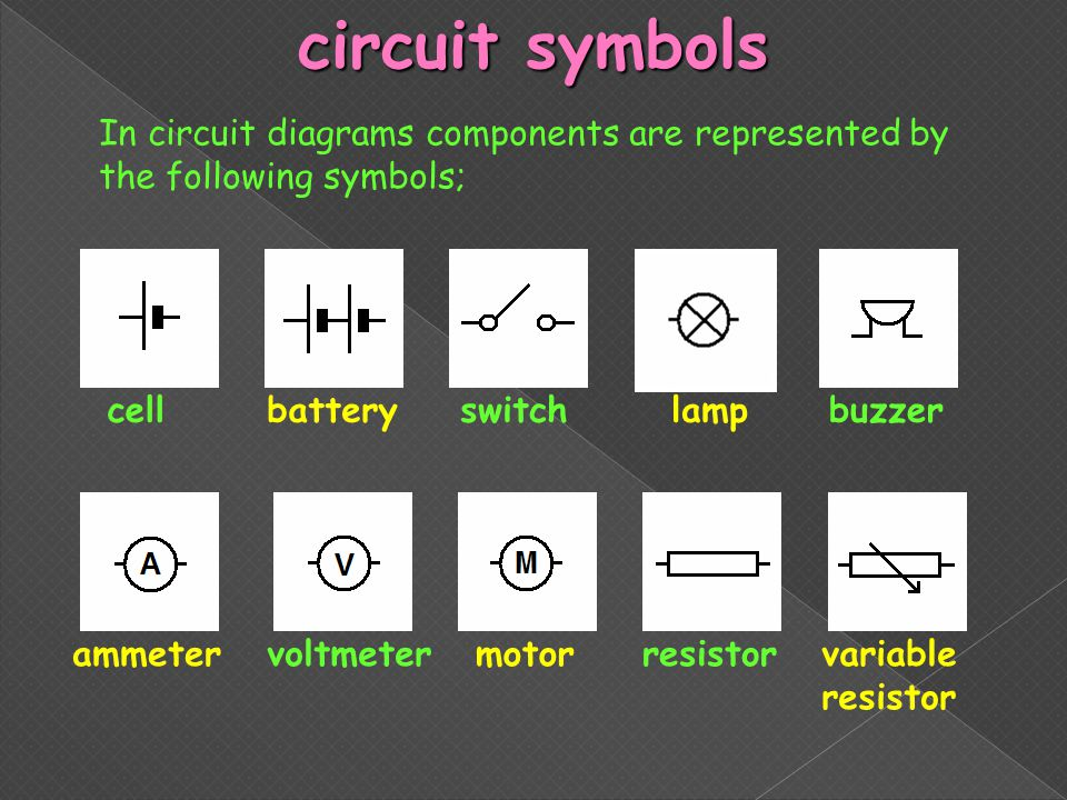 circuit symbols In circuit diagrams components are represented by the following symbols; cell. battery.