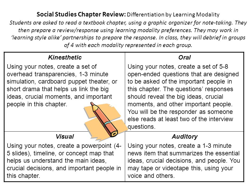 Social Studies Chapter Review: Differentiation by Learning Modality Students are asked to read a textbook chapter, using a graphic organizer for note-taking. They then prepare a review/response using learning modality preferences. They may work in 'learning style alike' partnerships to prepare the response. In class, they will debrief in groups of 4 with each modality represented in each group.