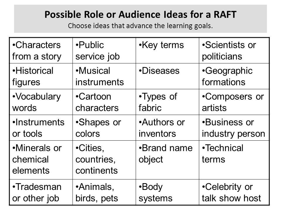 Possible Role or Audience Ideas for a RAFT Choose ideas that advance the learning goals.