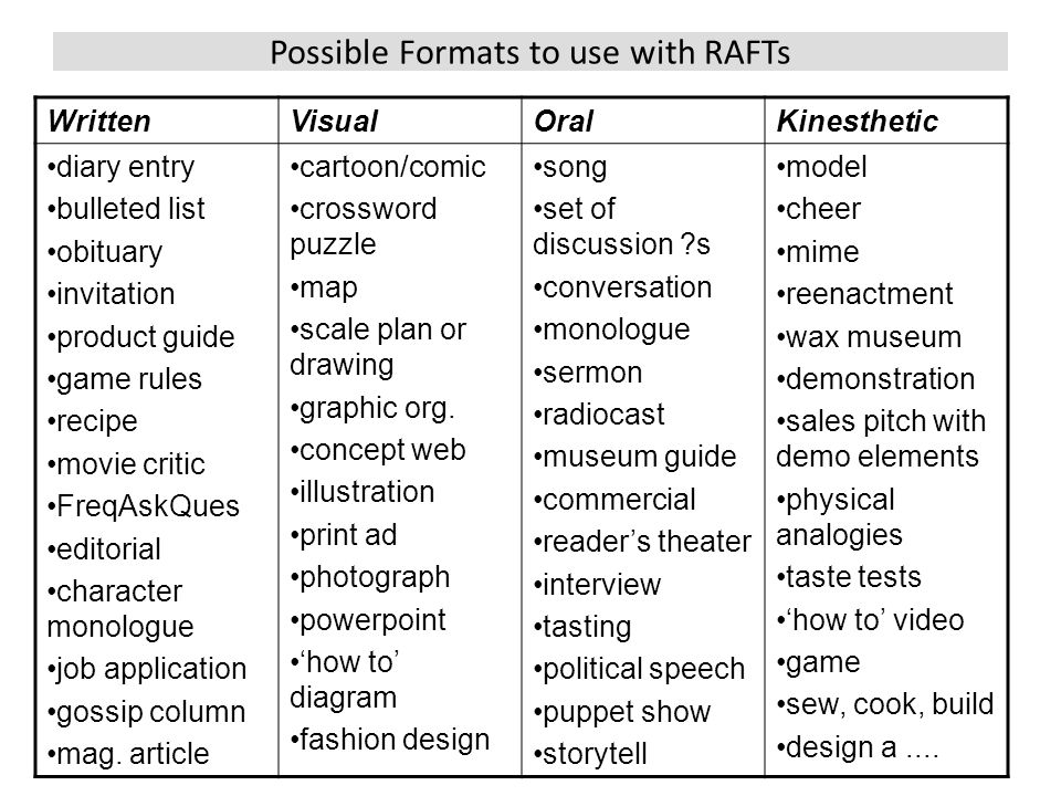 Possible Formats to use with RAFTs