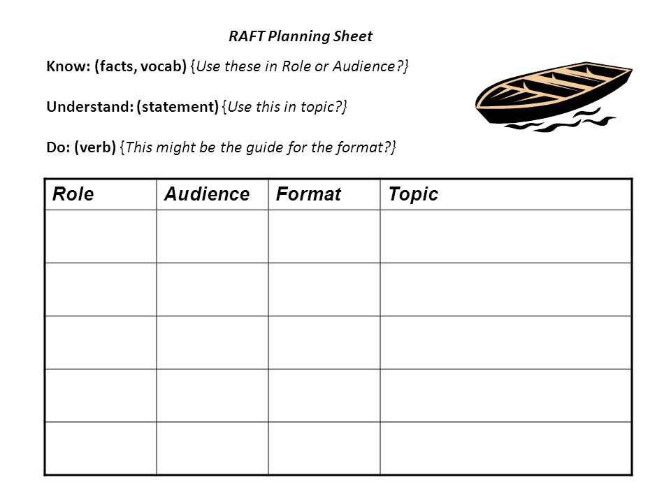 Role Audience Format Topic RAFT Planning Sheet