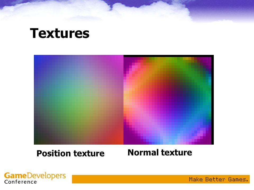 Textures Position texture Normal texture