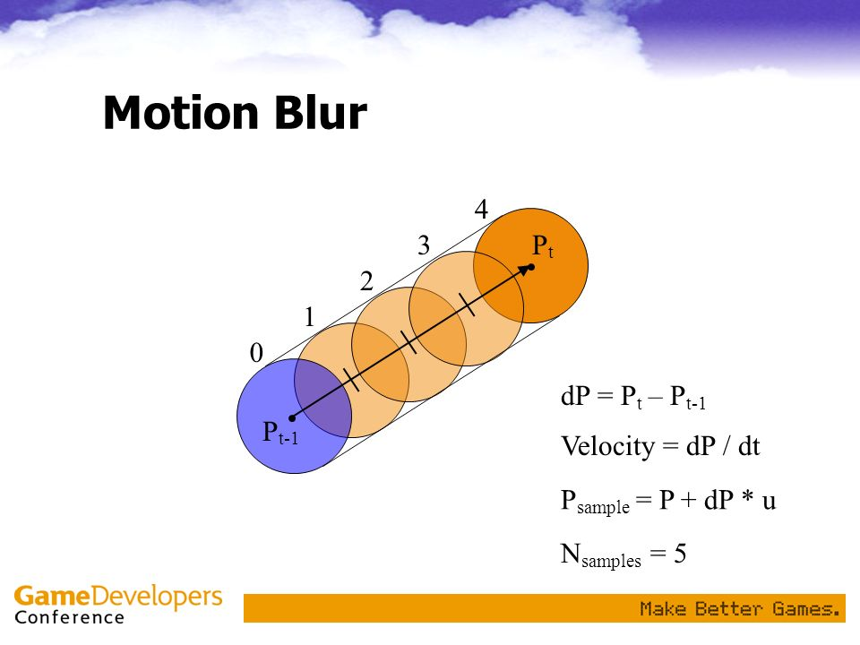 Motion Blur 4 3 Pt 2 1 dP = Pt – Pt-1 Pt-1 Velocity = dP / dt