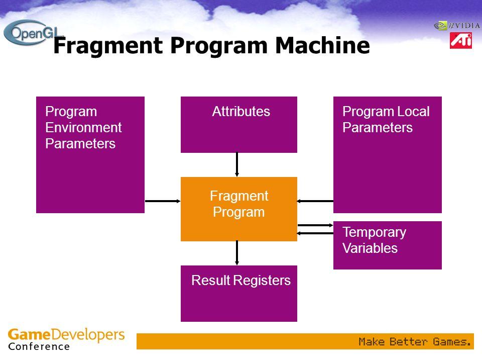 Fragment Program Machine