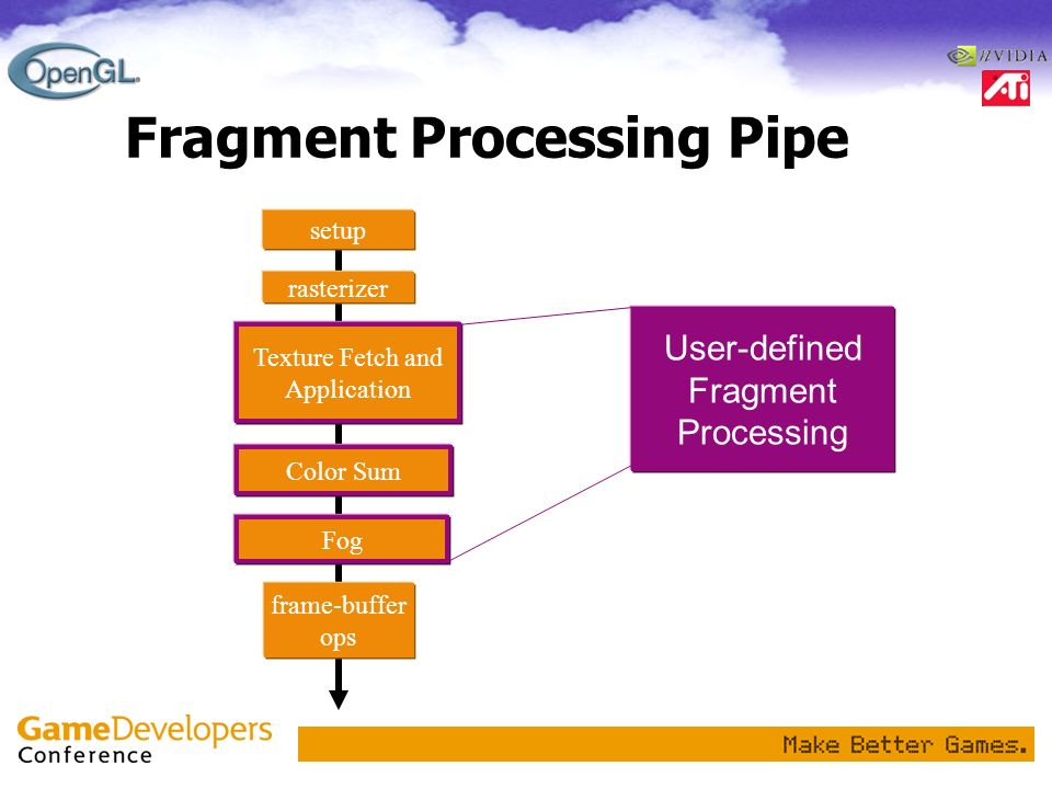 Fragment Processing Pipe