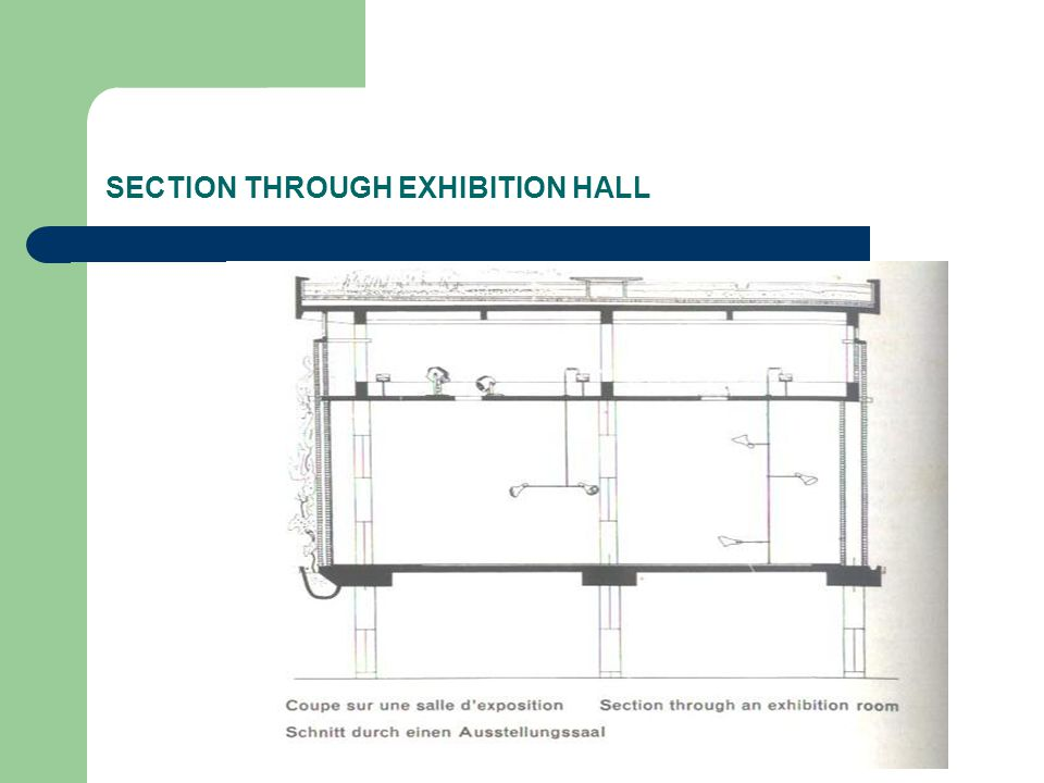 SECTION THROUGH EXHIBITION HALL