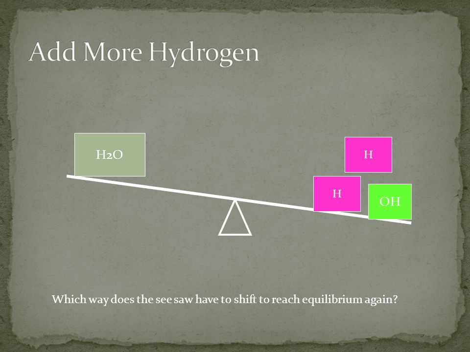 Add More Hydrogen H2O OH H H