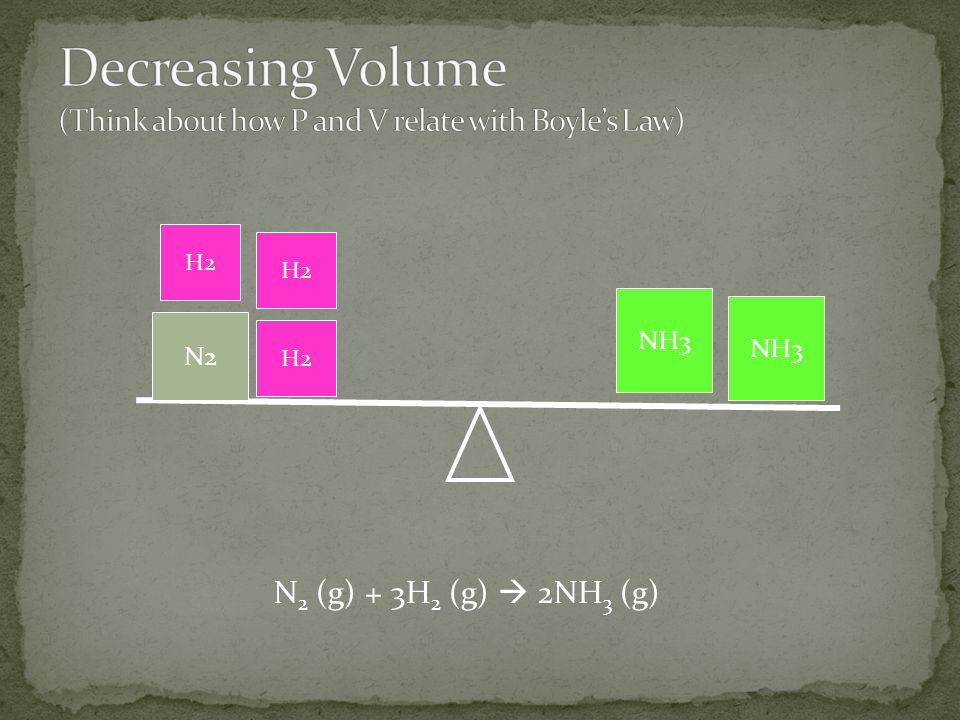 Decreasing Volume (Think about how P and V relate with Boyle's Law)