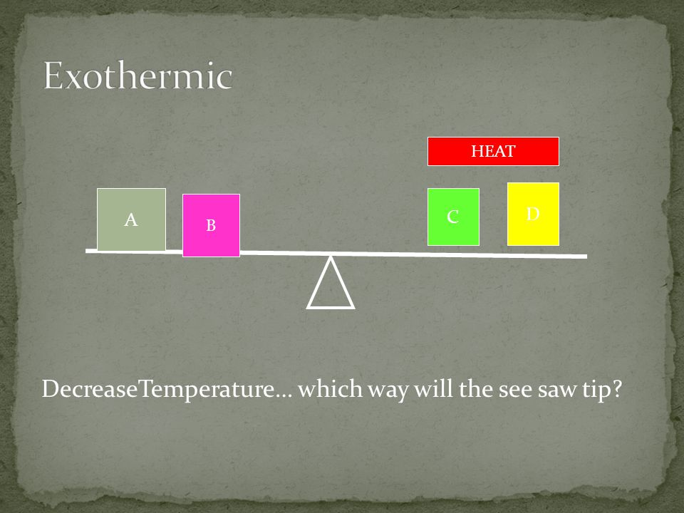 Exothermic DecreaseTemperature… which way will the see saw tip D A C