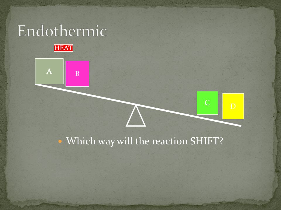 Which way will the reaction SHIFT