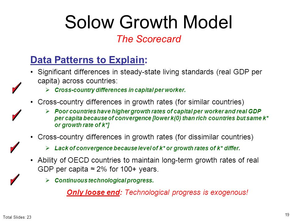 Solow Growth Model The Scorecard