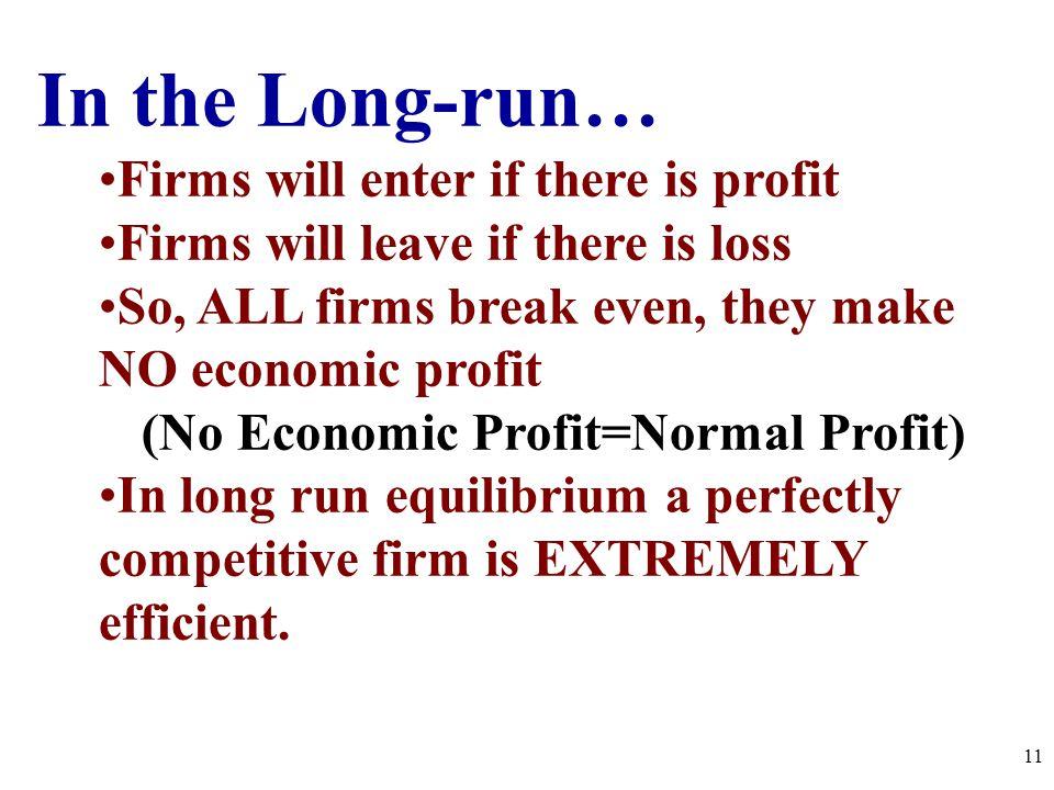 (No Economic Profit=Normal Profit)