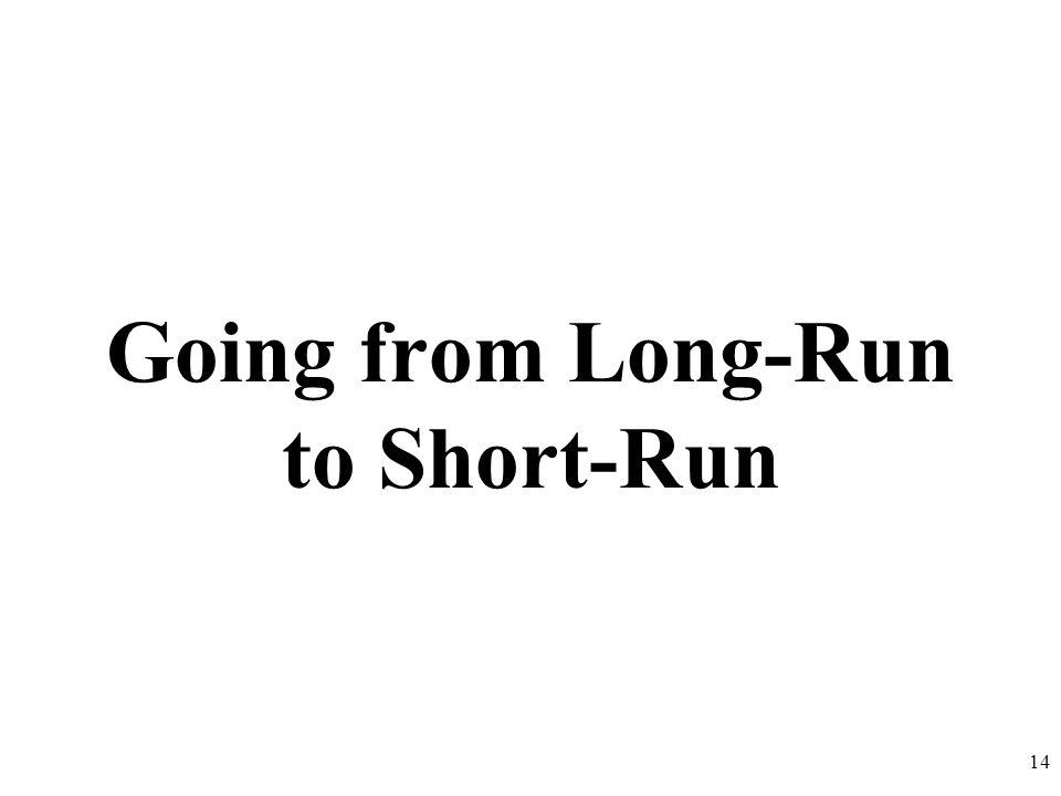Going from Long-Run to Short-Run