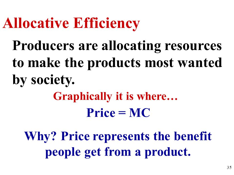 Why Price represents the benefit people get from a product.
