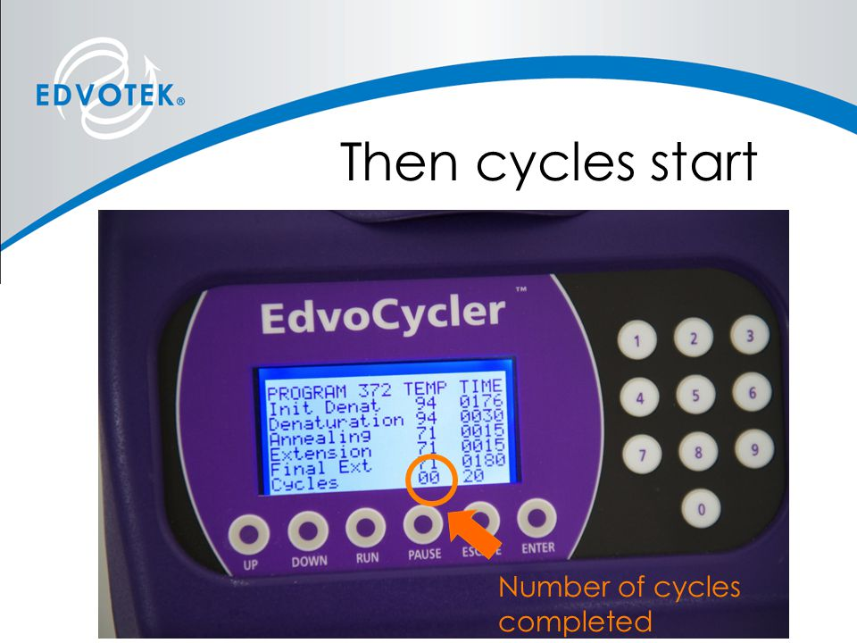 Then cycles start Number of cycles completed