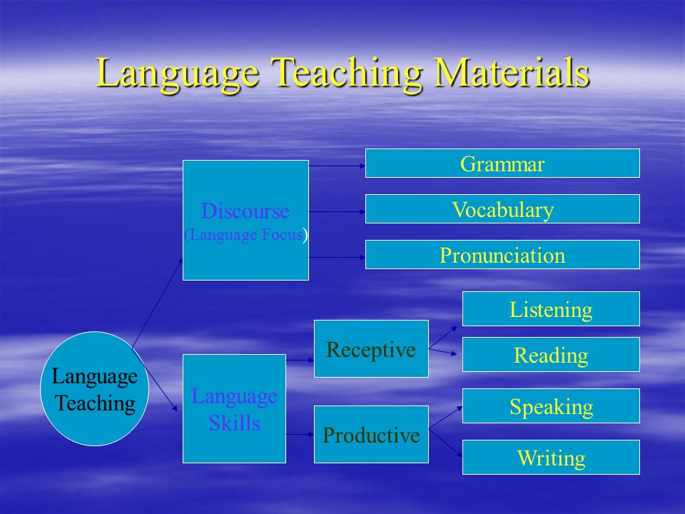 Language Teaching Materials