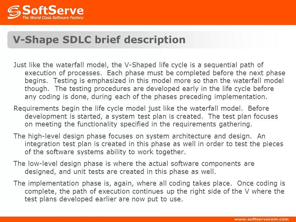V-Shape SDLC brief description