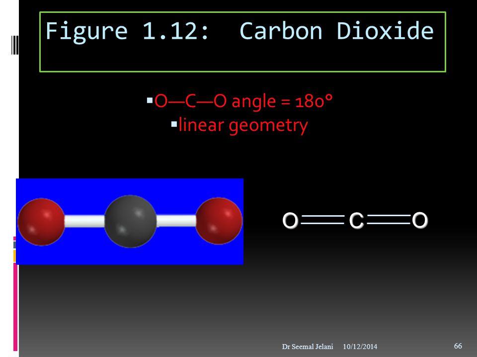 Figure 1.12: Carbon Dioxide