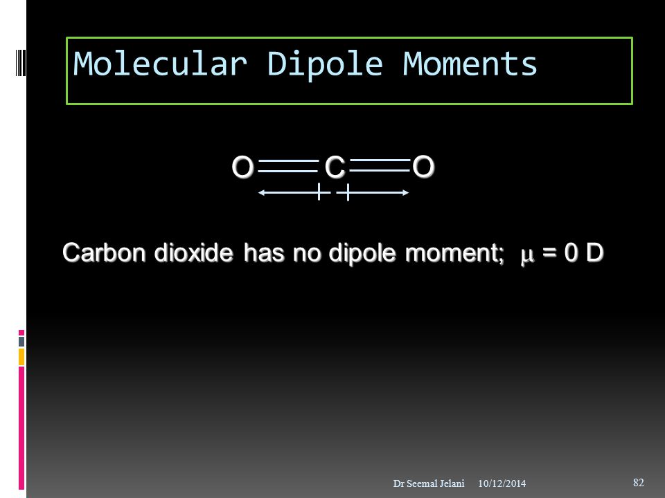 Molecular Dipole Moments