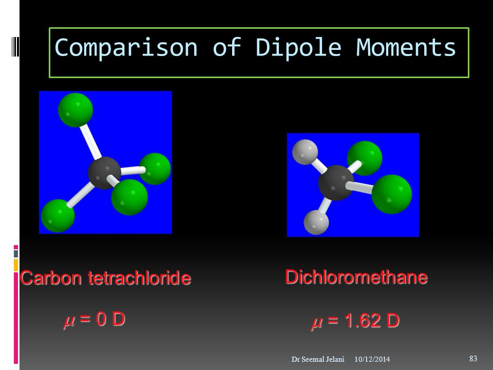 Comparison of Dipole Moments