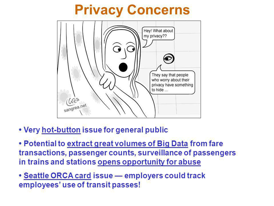 Privacy Concerns • Very hot-button issue for general public